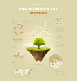 wind power plant infopgraphics vector image