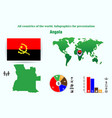9 angola all countries of the world vector image
