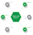 Timeline infographic element design vector image