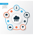 climate icons set collection of snowy douche vector image vector image