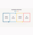 business infographics banner with 4 steps vector image