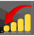 falling incomes vector image