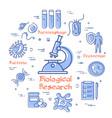 line concept microscope bio research vector image vector image