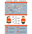 childhood obesity infographic vector image vector image