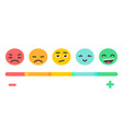 emoji feedback emotions scale vector image