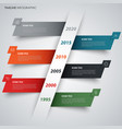 abstract time line info graphic with sloping vector image vector image