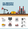 oil industry infographic refinery plant percent vector image