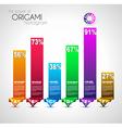 Origami Histograms vector image