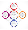 infographic circle with 4 options vector image