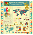 Agriculture farming infographics vector image vector image