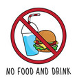 no food and drink allowed area symbol sign vector image
