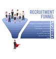 recruitment funnel hr agency