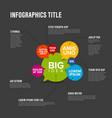 big idea concept infographic vector image vector image
