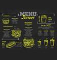 burger menu poster design on chalkboard vector image vector image