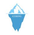 iceberg logo vector image vector image