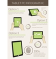infographic visualization usability tablet pc vector image