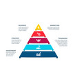pyramid infographic with 5 options vector image