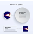 American Samoa Country Set of Banners vector image vector image
