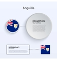 Anguilla Country Set of Banners vector image vector image