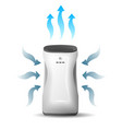 air purifier home device vector image