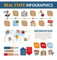Real Estate Infographics vector image vector image