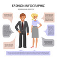 dress style infographic vector image vector image