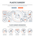 linear plastic surgery vector image