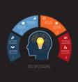 head lightbulb brain template 4 positions vector image