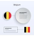 Belgium Country Set of Banners vector image
