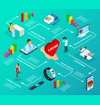 isometric digital medicine infographic flowchart vector image