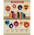 reading books infographics set flat icons vector image vector image