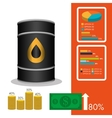 Petroleum and oil industry prices vector image