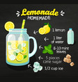 recipe of homemade lemonade vector image