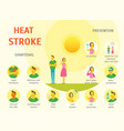 sunstroke symptoms card poster vector image vector image