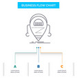 android beta droid robot technology business flow vector image vector image