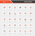 thinking and brain process flat line web icons vector image