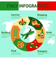 Italy travel infographics vector image