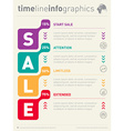 Sale info graphic time line Business web template vector image vector image