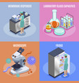 microbiology icon set vector image vector image