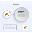 Cyprus Country Set of Banners vector image vector image
