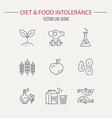 Food Intolerance vector image