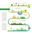 info chart renewable energy biogreen ecology vector image vector image