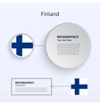 Finland Country Set of Banners vector image vector image