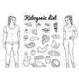 ketogenic diet with women and food icons sketch vector image