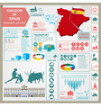 Spain infographics statistical data sights vector image vector image
