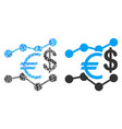 currency trends collage of dollars vector image vector image