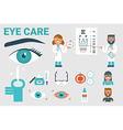 Eye care concept vector image