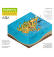 isometric 3d asian flora and fauna map vector image vector image