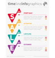 Sale infographic timeline Vertical Time line of vector image vector image