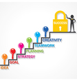 Keys climb up success stair and business man vector image